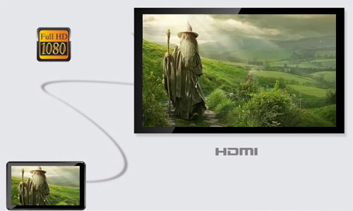 Позолоченные контакты 19-pin Mini-HDMI и HDMI. Отлично подходит для подключения интернет-планшета, HDTV-приставки, фотоаппарата или других устройств к телевизору, монитору, прочим. Трёхслойное экранирование медной оплёткой для поддержки самых высоких разрешений экрана. 1080р