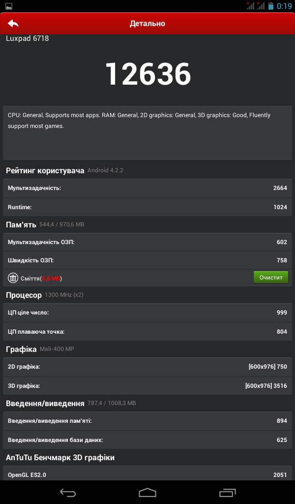 Планшет Luxpad 6716 Характеристики, Фото, Обзор, Сравнение.
